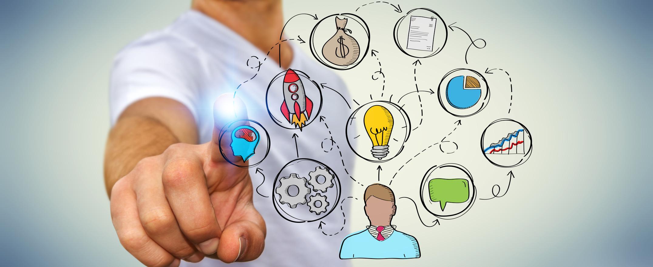 Cykl sprzedaży w MLM - blog o mlm, network marketing, marketing wielopoziomowy, marketing sieciowy